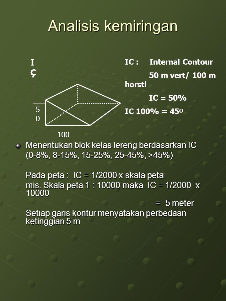Analisis kemiringan ICIC 5050 100 IC : Internal Contour 50 m vert/ 100 m horstl IC = 50% IC 100% = 45 O Menentukan blok kelas lereng berdasarkan IC (0