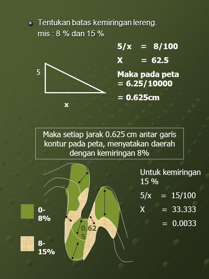 Tentukan batas kemiringan lereng. mis : 8 % dan 15 % 5 x 5/x = 8/100 X = 62.5 Maka pada peta = 6.25/10000 = 0.625cm Maka setiap jarak 0.625 cm antar g
