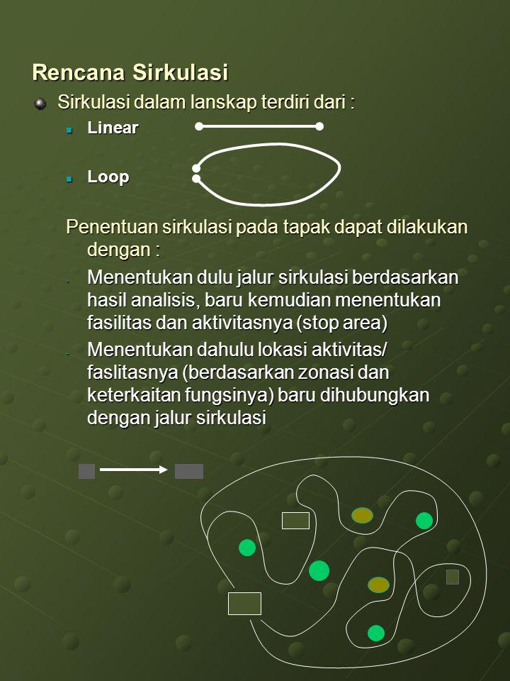 Rencana Sirkulasi Sirkulasi dalam lanskap terdiri dari : Linear Linear Loop Loop Penentuan sirkulasi pada tapak dapat dilakukan dengan : - Menentukan