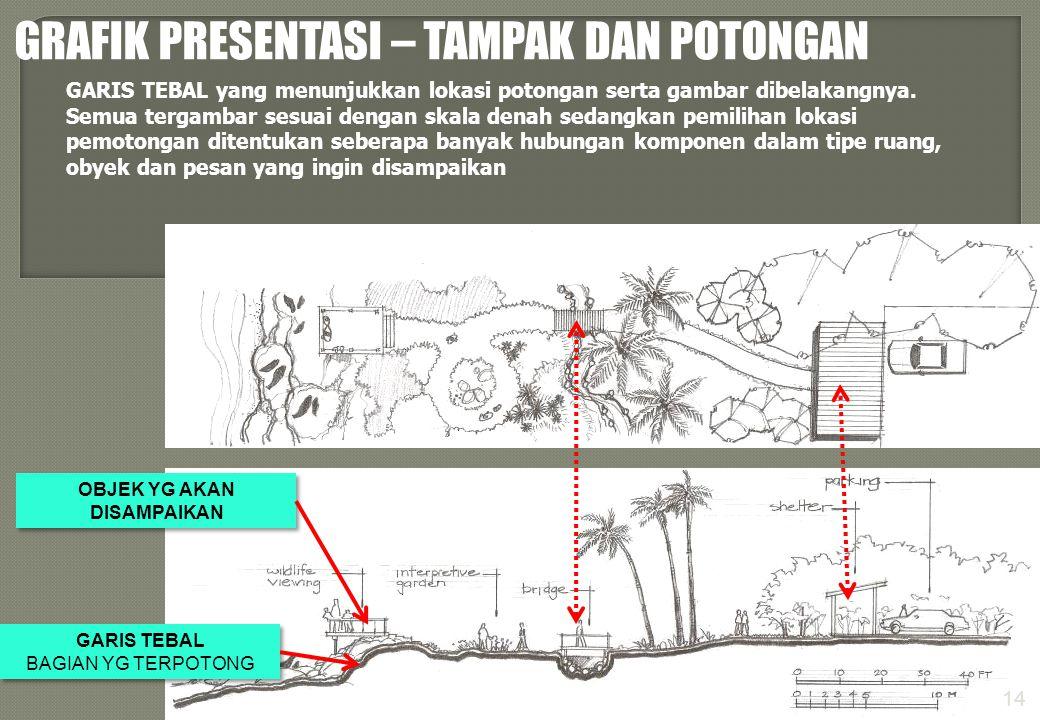 @gung 08 - Minggu 2 GRAFIK PRESENTASI – TAMPAK DAN POTONGAN GARIS TEBAL yang menunjukkan lokasi potongan serta gambar dibelakangnya.