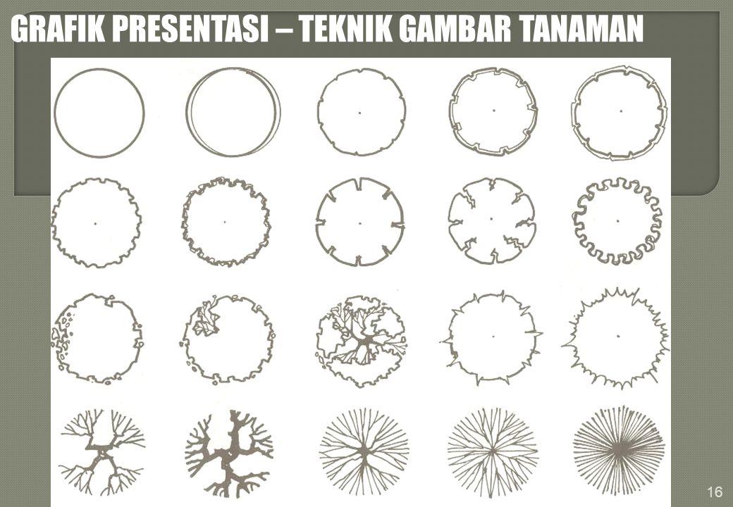 GRAFIK PRESENTASI – TEKNIK GAMBAR TANAMAN 16