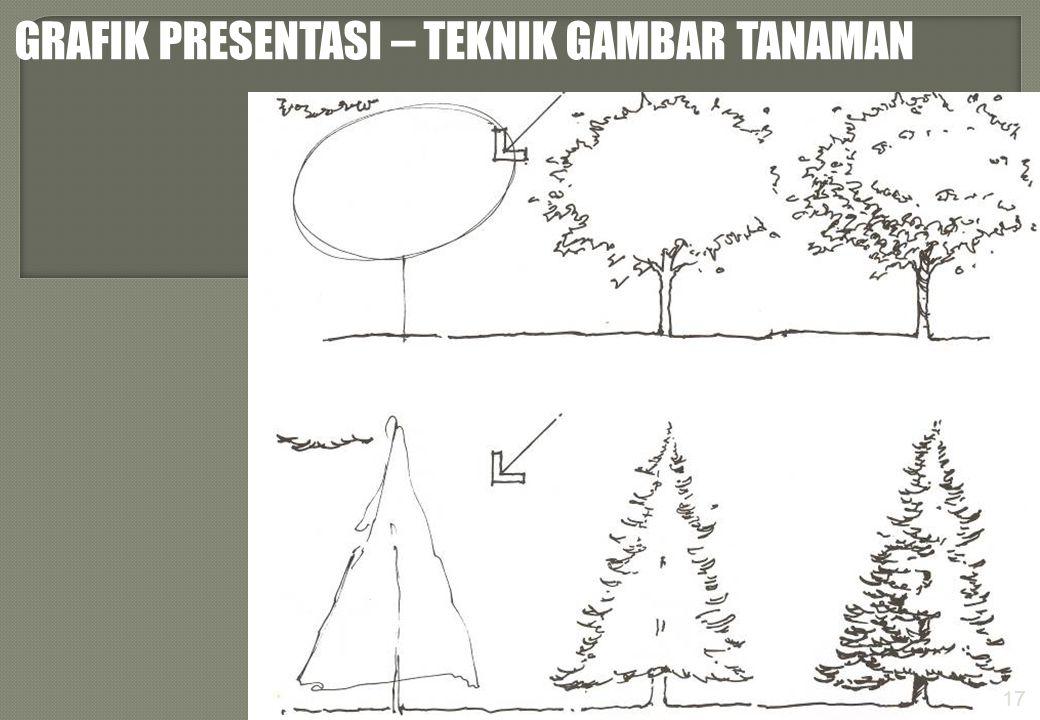 @gung 08 - Minggu 2 GRAFIK PRESENTASI – TEKNIK GAMBAR TANAMAN 17