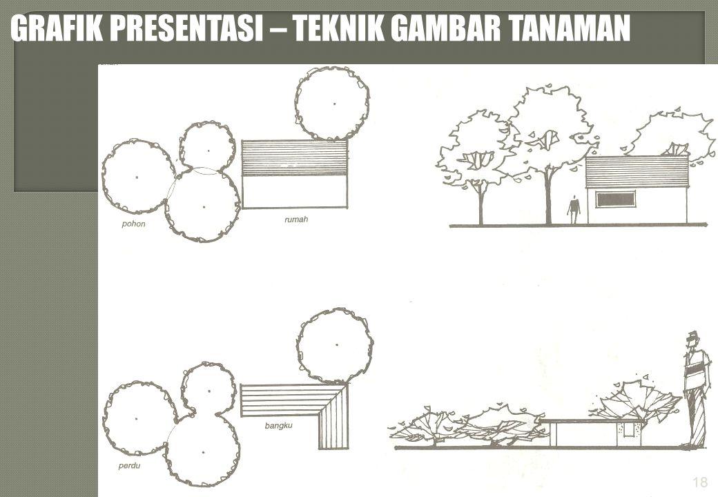 @gung 08 - Minggu 2 GRAFIK PRESENTASI – TEKNIK GAMBAR TANAMAN 18