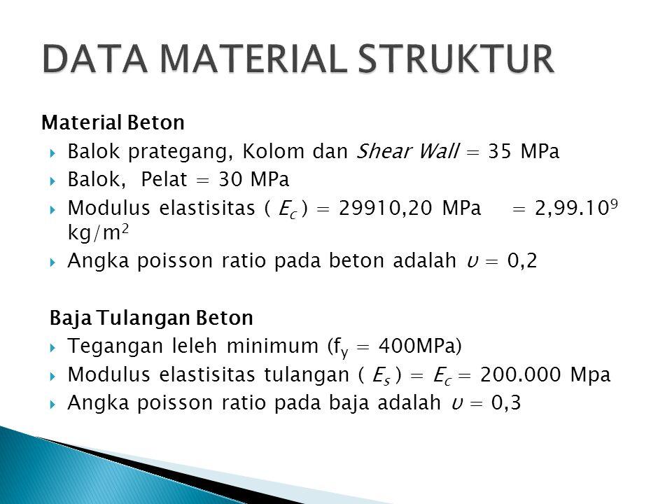 Material Beton  Balok prategang, Kolom dan Shear Wall = 35 MPa  Balok, Pelat = 30 MPa  Modulus elastisitas ( E c ) = 29910,20 MPa= 2,99.10 9 kg/m 2