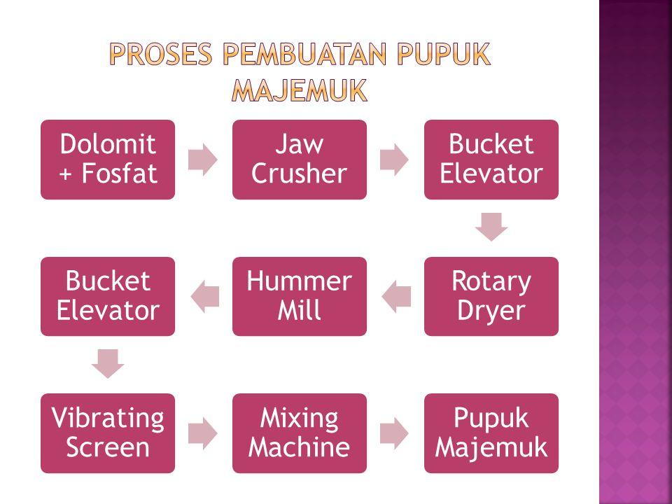 Jaw Crusher Bucket Elevator Rotary Dryer Vibrating Screen Mixing Machine Pupuk Majemuk