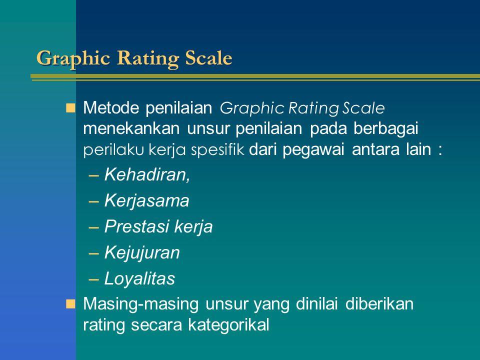 Graphic Rating Scale Metode penilaian Graphic Rating Scale menekankan unsur penilaian pada berbagai perilaku kerja spesifik dari pegawai antara lain :