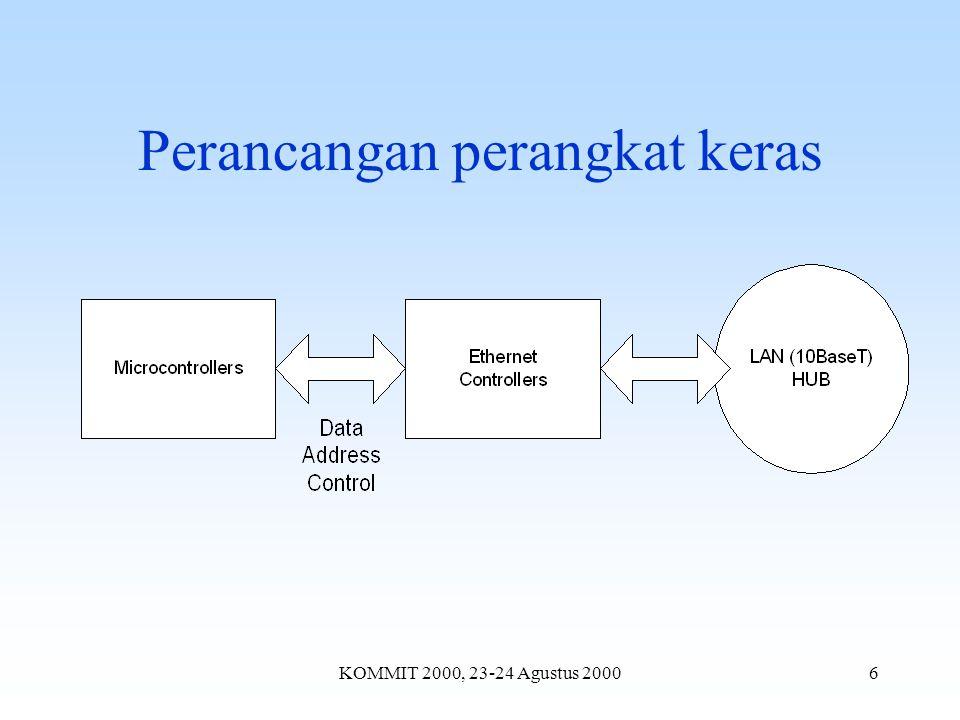 KOMMIT 2000, 23-24 Agustus 20007 CS8900A DATA Address INTRQ0 IOW IOR MEMW MEMR +5V RESET GND AEN INT Microcontrollers Port GND Port