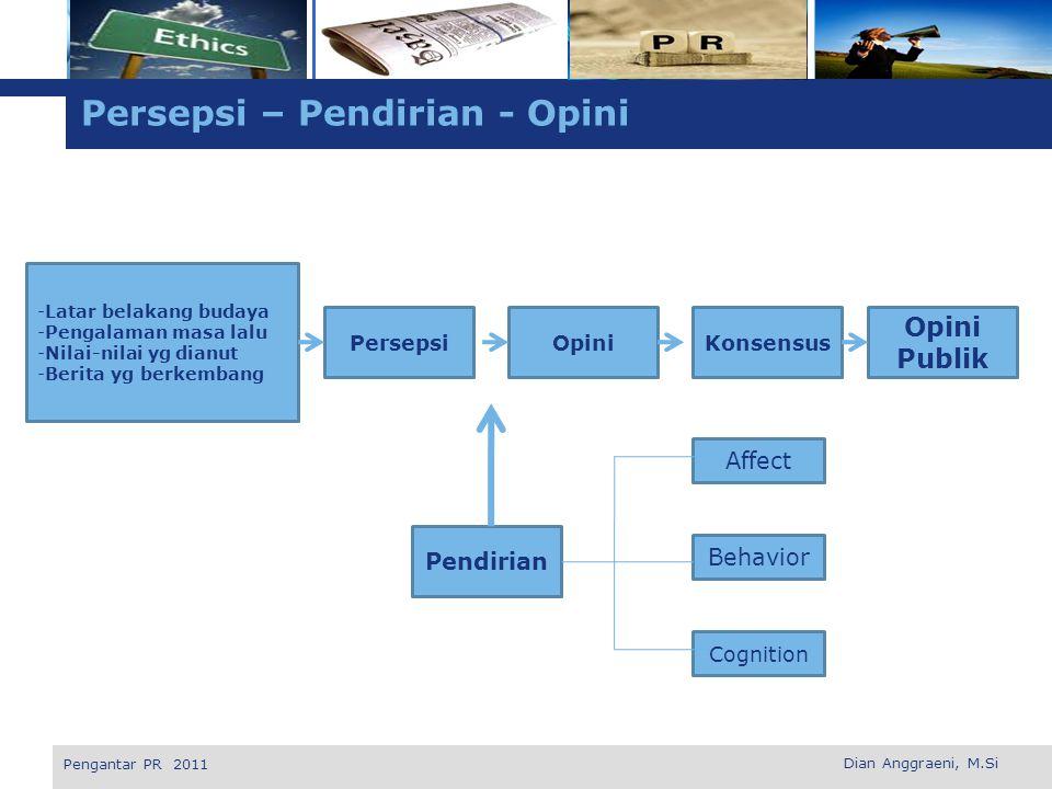 L o g o Persepsi – Pendirian - Opini Dian Anggraeni, M.Si Pengantar PR 2011 -Latar belakang budaya -Pengalaman masa lalu -Nilai-nilai yg dianut -Berit
