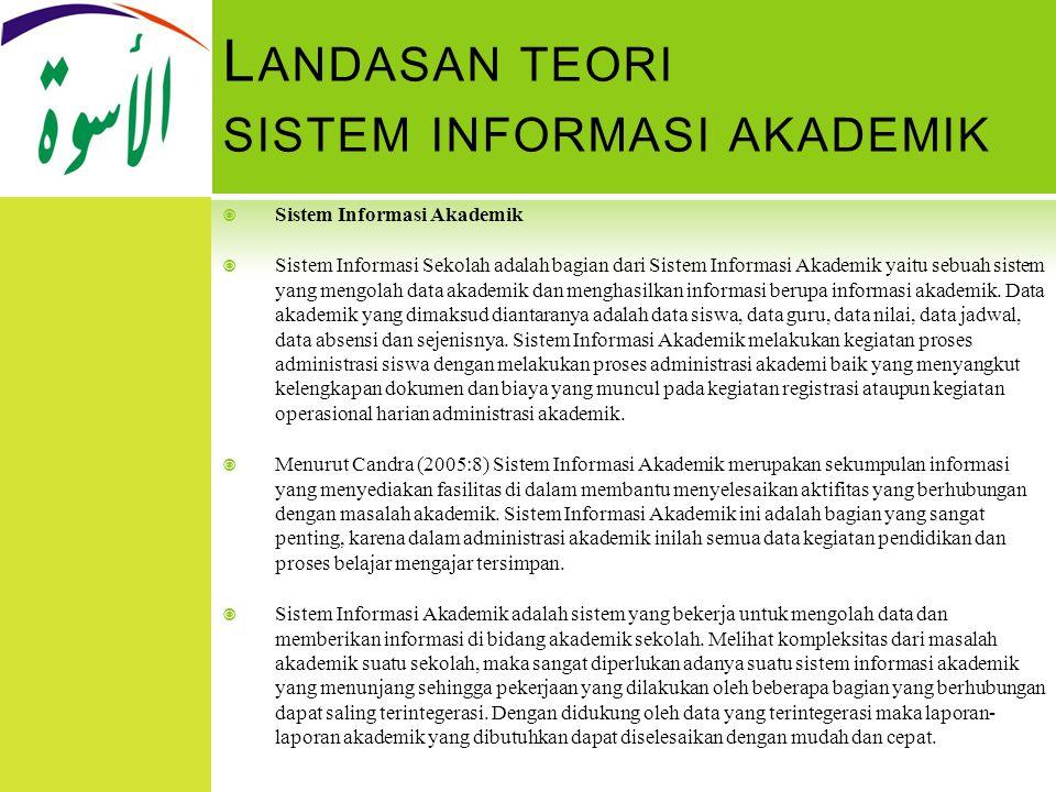 L ANDASAN TEORI SISTEM INFORMASI AKADEMIK  Sistem Informasi Akademik  Sistem Informasi Sekolah adalah bagian dari Sistem Informasi Akademik yaitu se