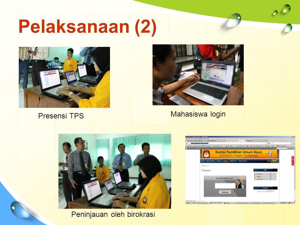 Pelaksanaan (2) Mahasiswa login Presensi TPS Peninjauan oleh birokrasi