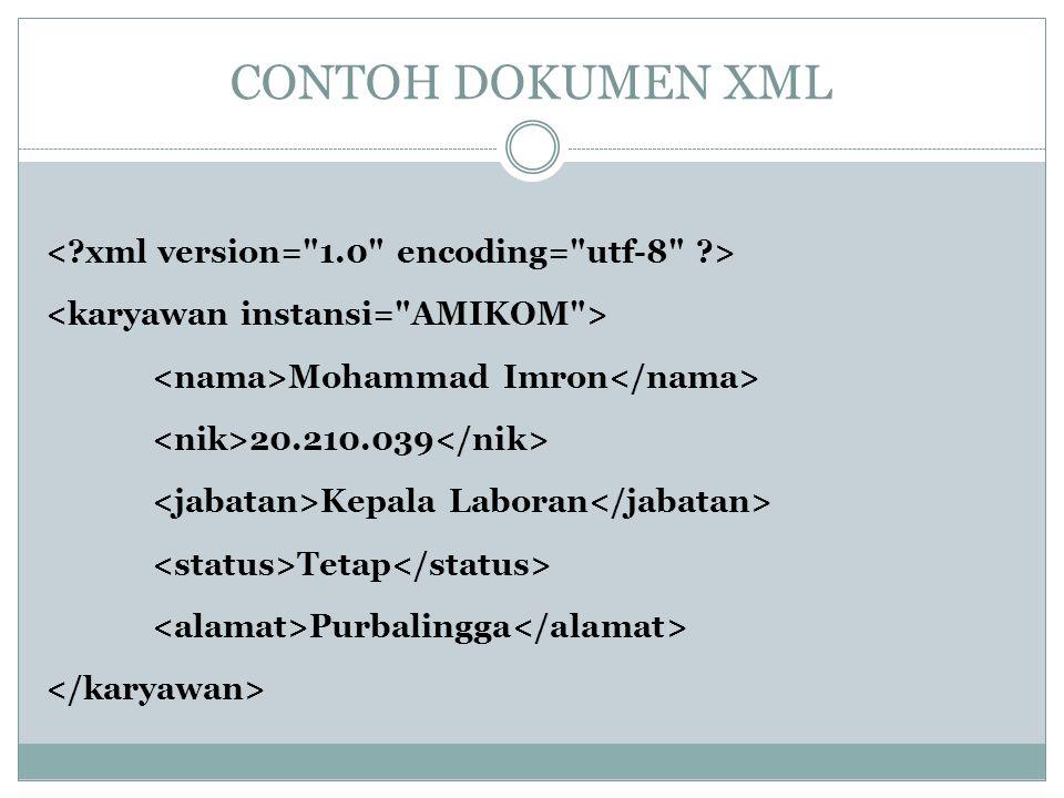 CONTOH DOKUMEN XML Mohammad Imron 20.210.039 Kepala Laboran Tetap Purbalingga