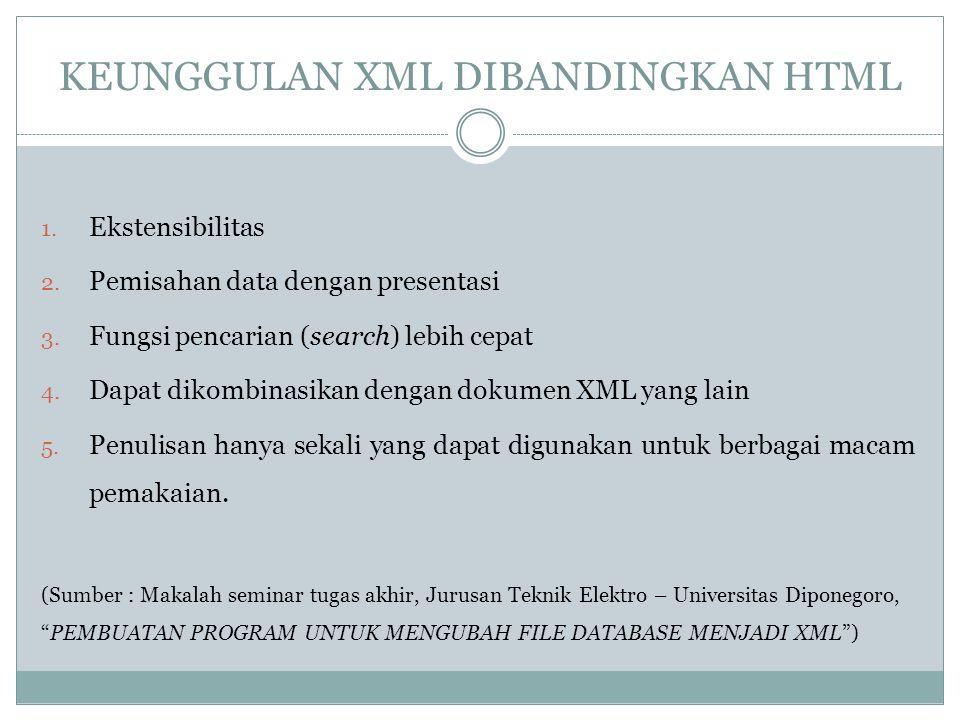 KEUNGGULAN XML DIBANDINGKAN HTML 1. Ekstensibilitas 2. Pemisahan data dengan presentasi 3. Fungsi pencarian (search) lebih cepat 4. Dapat dikombinasik