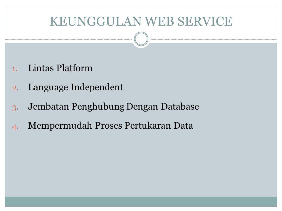 KEUNGGULAN WEB SERVICE 1. Lintas Platform 2. Language Independent 3. Jembatan Penghubung Dengan Database 4. Mempermudah Proses Pertukaran Data