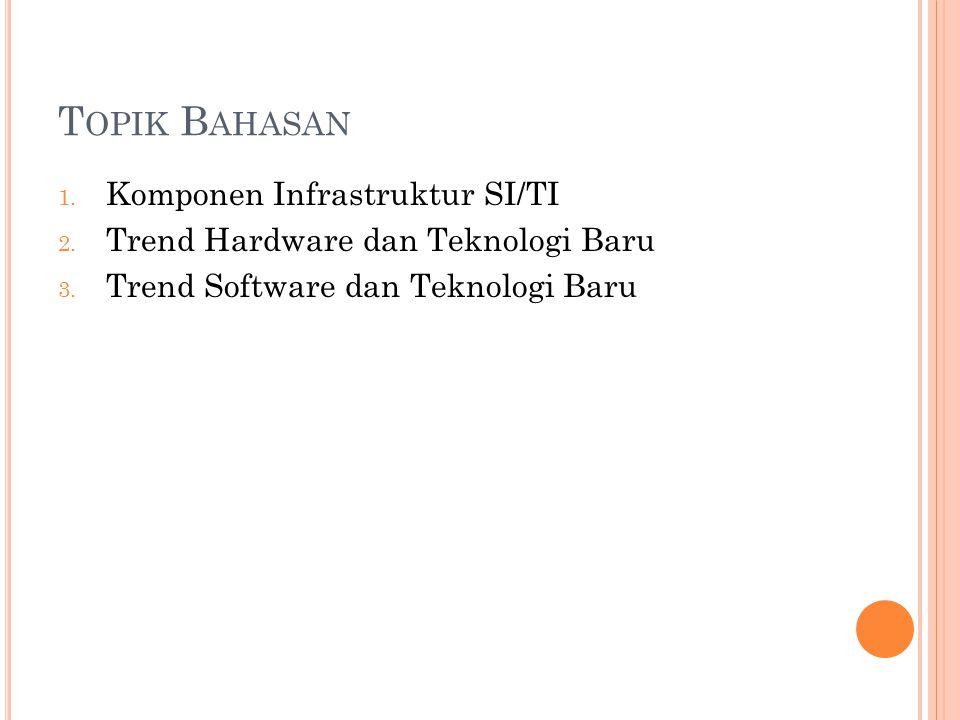 T OPIK B AHASAN 1. Komponen Infrastruktur SI/TI 2.