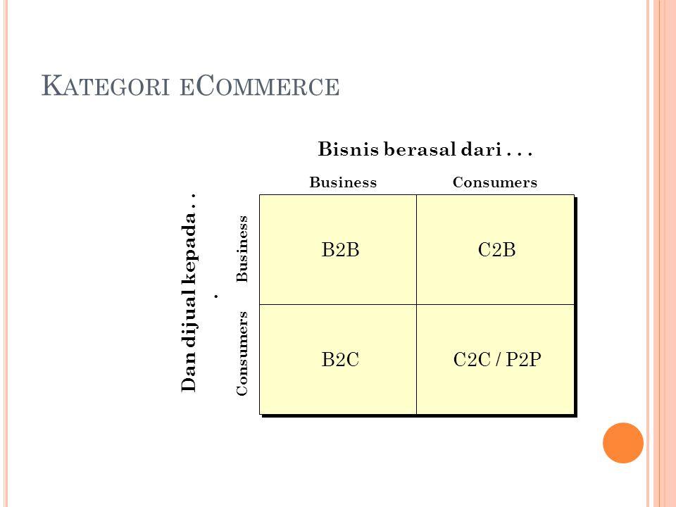 K ATEGORI E C OMMERCE B2B C2B B2C C2C / P2P Business Consumers Bisnis berasal dari...