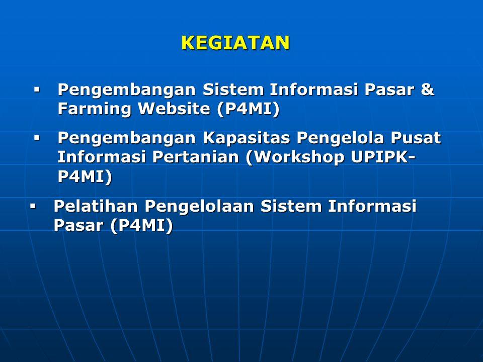  Pengembangan Sistem Informasi Pasar & Farming Website (P4MI)  Pengembangan Kapasitas Pengelola Pusat Informasi Pertanian (Workshop UPIPK- P4MI)  Pelatihan Pengelolaan Sistem Informasi Pasar (P4MI) KEGIATAN