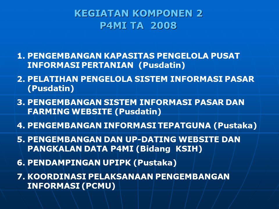 KEGIATAN KOMPONEN 2 P4MI TA 2008 1.PENGEMBANGAN KAPASITAS PENGELOLA PUSAT INFORMASI PERTANIAN (Pusdatin) 2.PELATIHAN PENGELOLA SISTEM INFORMASI PASAR (Pusdatin) 3.PENGEMBANGAN SISTEM INFORMASI PASAR DAN FARMING WEBSITE (Pusdatin) 4.PENGEMBANGAN INFORMASI TEPATGUNA (Pustaka) 5.PENGEMBANGAN DAN UP-DATING WEBSITE DAN PANGKALAN DATA P4MI (Bidang KSIH) 6.PENDAMPINGAN UPIPK (Pustaka) 7.KOORDINASI PELAKSANAAN PENGEMBANGAN INFORMASI (PCMU)