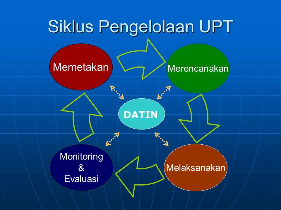 Nat.Farming Website (PUSDATIN) - Subkomp-2 http://portalagribisnis.dept an.go.id Pusat Inf.