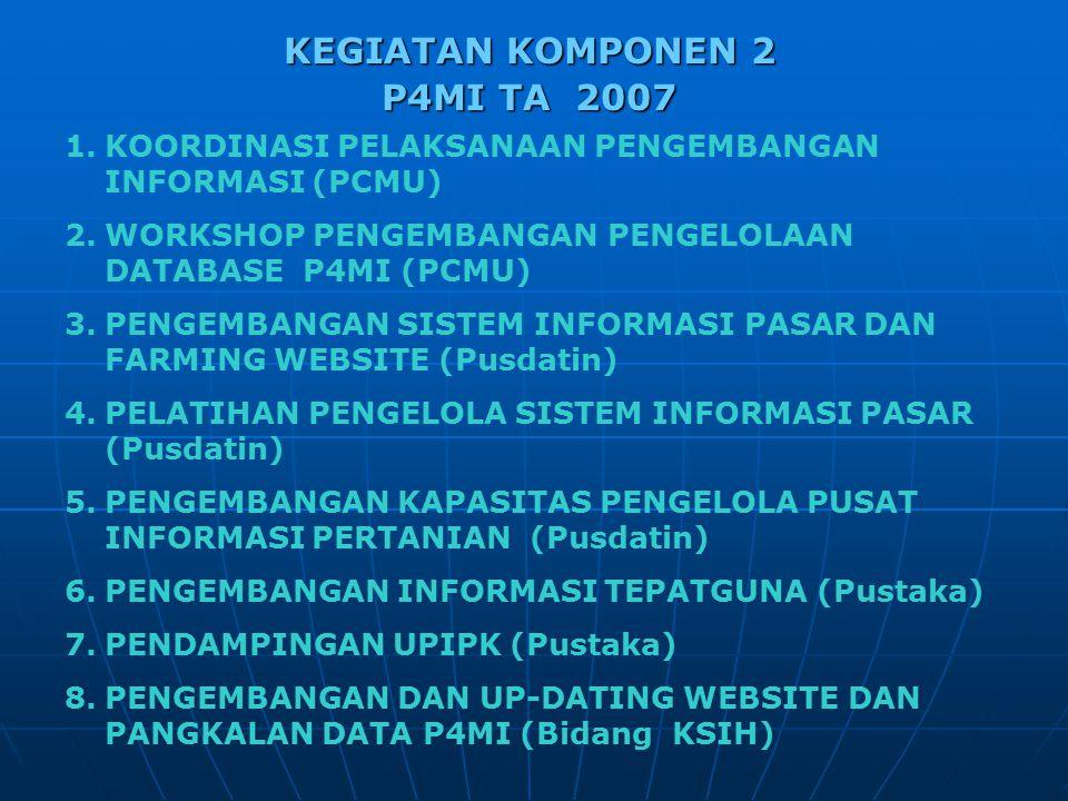 KEGIATAN KOMPONEN 2 P4MI TA 2007 1.KOORDINASI PELAKSANAAN PENGEMBANGAN INFORMASI (PCMU) 2.WORKSHOP PENGEMBANGAN PENGELOLAAN DATABASE P4MI (PCMU) 3.PENGEMBANGAN SISTEM INFORMASI PASAR DAN FARMING WEBSITE (Pusdatin) 4.PELATIHAN PENGELOLA SISTEM INFORMASI PASAR (Pusdatin) 5.PENGEMBANGAN KAPASITAS PENGELOLA PUSAT INFORMASI PERTANIAN (Pusdatin) 6.PENGEMBANGAN INFORMASI TEPATGUNA (Pustaka) 7.PENDAMPINGAN UPIPK (Pustaka) 8.PENGEMBANGAN DAN UP-DATING WEBSITE DAN PANGKALAN DATA P4MI (Bidang KSIH)