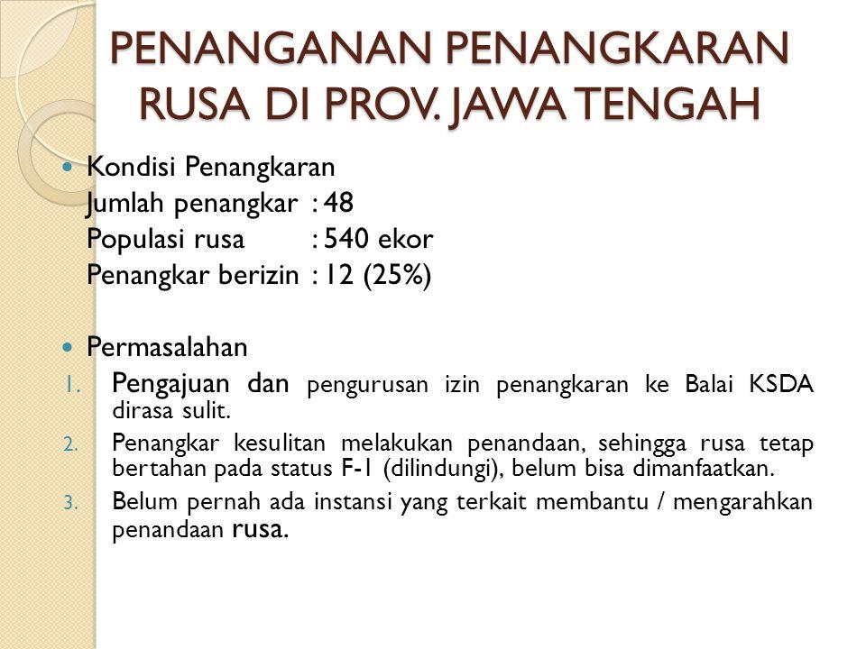 PENANGANAN PENANGKARAN RUSA DI PROV. JAWA TENGAH Kondisi Penangkaran Jumlah penangkar : 48 Populasi rusa : 540 ekor Penangkar berizin : 12 (25%) Perma