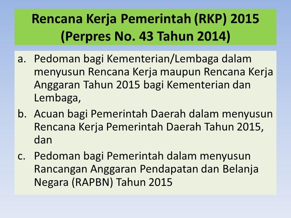 Rencana Kerja Pemerintah (RKP) 2015 (Perpres No.