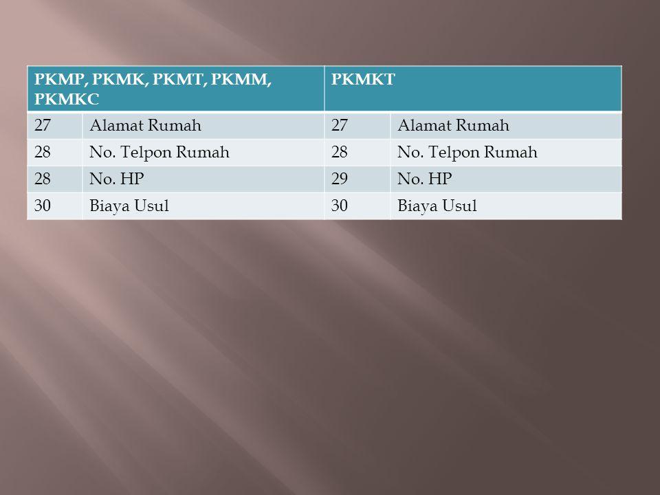PKMP, PKMK, PKMT, PKMM, PKMKC PKMKT 27Alamat Rumah27Alamat Rumah 28No.