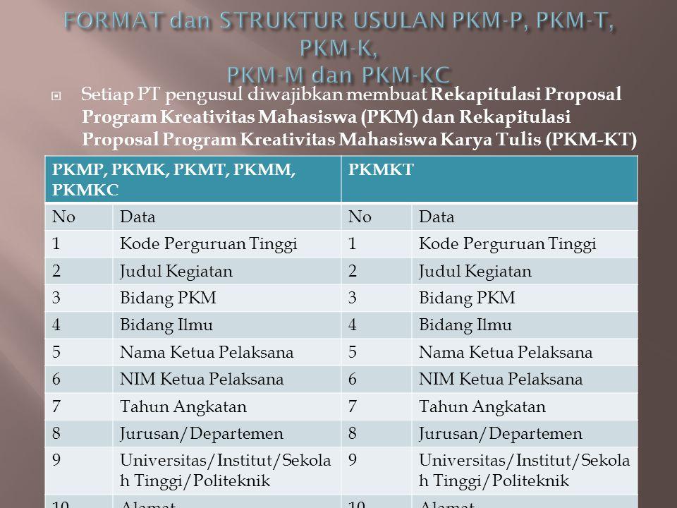  Setiap PT pengusul diwajibkan membuat Rekapitulasi Proposal Program Kreativitas Mahasiswa (PKM) dan Rekapitulasi Proposal Program Kreativitas Mahasiswa Karya Tulis (PKM-KT) PKMP, PKMK, PKMT, PKMM, PKMKC PKMKT NoDataNoData 1Kode Perguruan Tinggi1 2Judul Kegiatan2 3Bidang PKM3 4Bidang Ilmu4 5Nama Ketua Pelaksana5 6NIM Ketua Pelaksana6 7Tahun Angkatan7 8Jurusan/Departemen8 9Universitas/Institut/Sekola h Tinggi/Politeknik 9 10Alamat Universitas/Institut/ Sekolah Tinggi/Politeknik 10Alamat Universitas/Institut/ Sekolah Tinggi/Politeknik