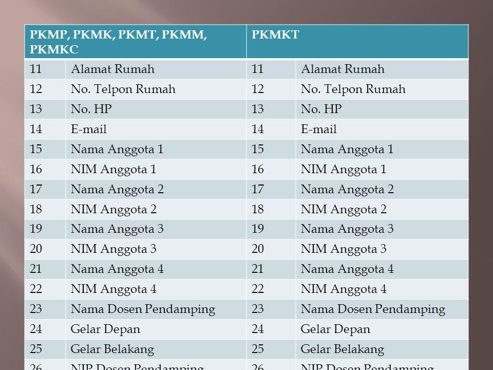 PKMP, PKMK, PKMT, PKMM, PKMKC PKMKT 11Alamat Rumah11Alamat Rumah 12No.