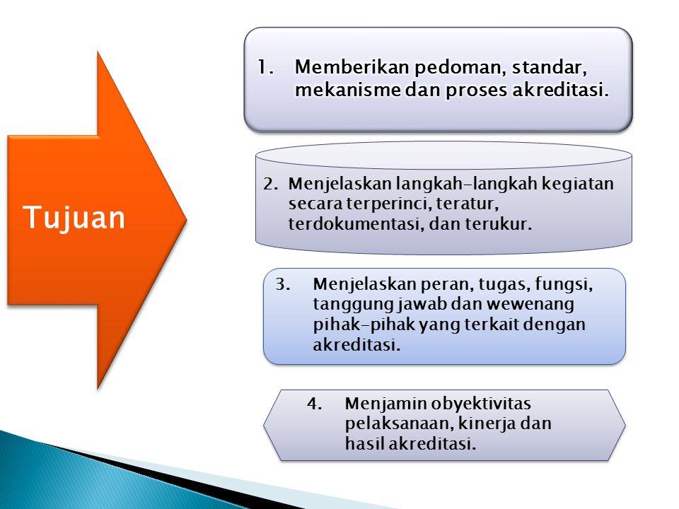 2.Menjelaskan langkah-langkah kegiatan secara terperinci, teratur, terdokumentasi, dan terukur. 4.Menjamin obyektivitas pelaksanaan, kinerja dan hasil