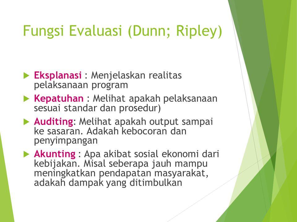 Fungsi Evaluasi (Dunn; Ripley)  Eksplanasi : Menjelaskan realitas pelaksanaan program  Kepatuhan : Melihat apakah pelaksanaan sesuai standar dan pro