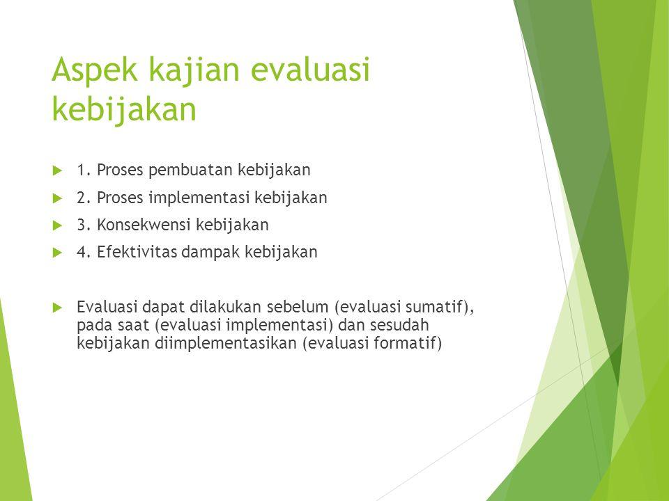 Aspek kajian evaluasi kebijakan  1. Proses pembuatan kebijakan  2. Proses implementasi kebijakan  3. Konsekwensi kebijakan  4. Efektivitas dampak