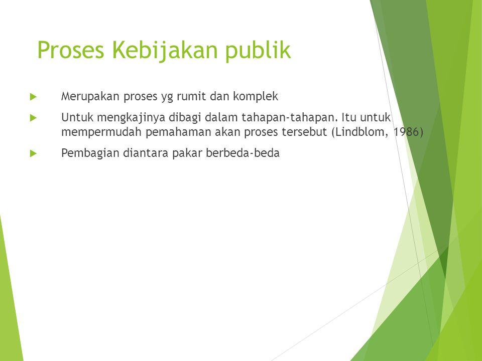 Proses Kebijakan publik  Merupakan proses yg rumit dan komplek  Untuk mengkajinya dibagi dalam tahapan-tahapan. Itu untuk mempermudah pemahaman akan