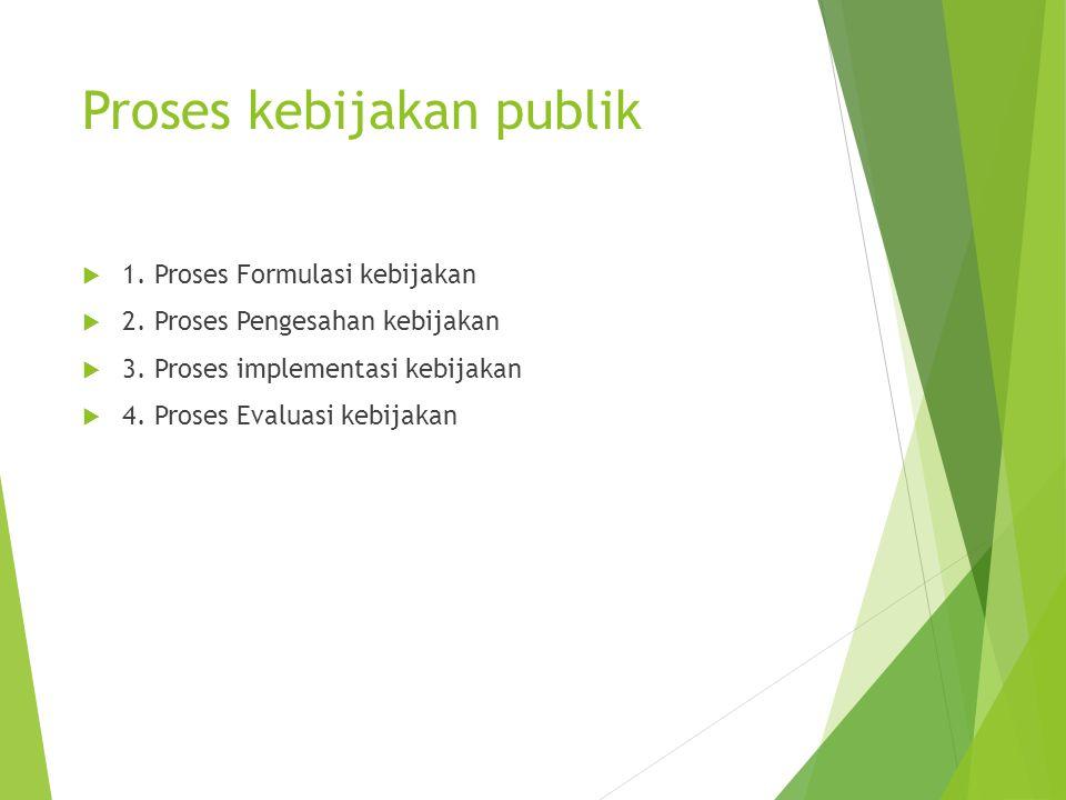 Proses kebijakan publik  1. Proses Formulasi kebijakan  2. Proses Pengesahan kebijakan  3. Proses implementasi kebijakan  4. Proses Evaluasi kebij