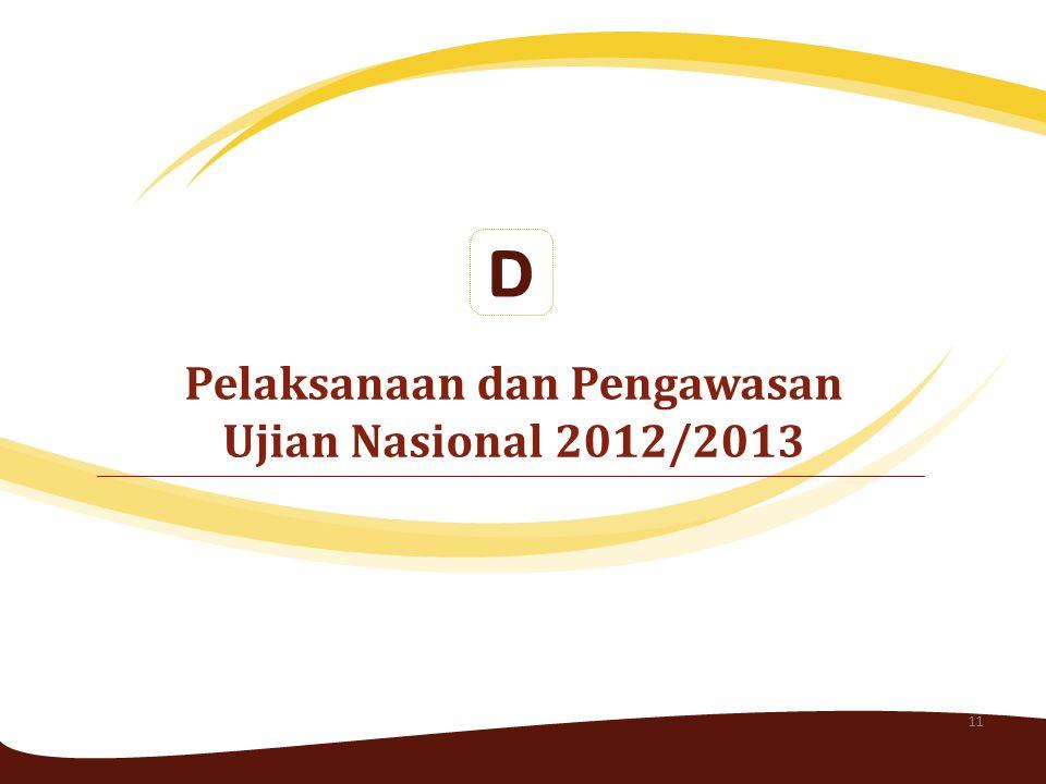 Pelaksanaan dan Pengawasan Ujian Nasional 2012/2013 D 11