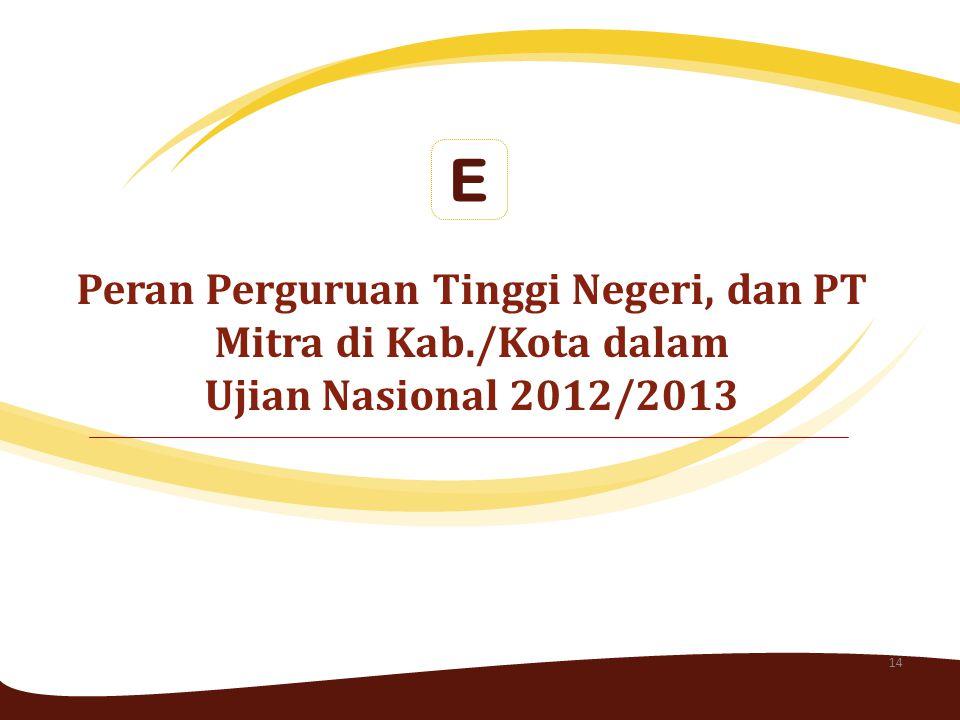 Peran Perguruan Tinggi Negeri, dan PT Mitra di Kab./Kota dalam Ujian Nasional 2012/2013 E 14