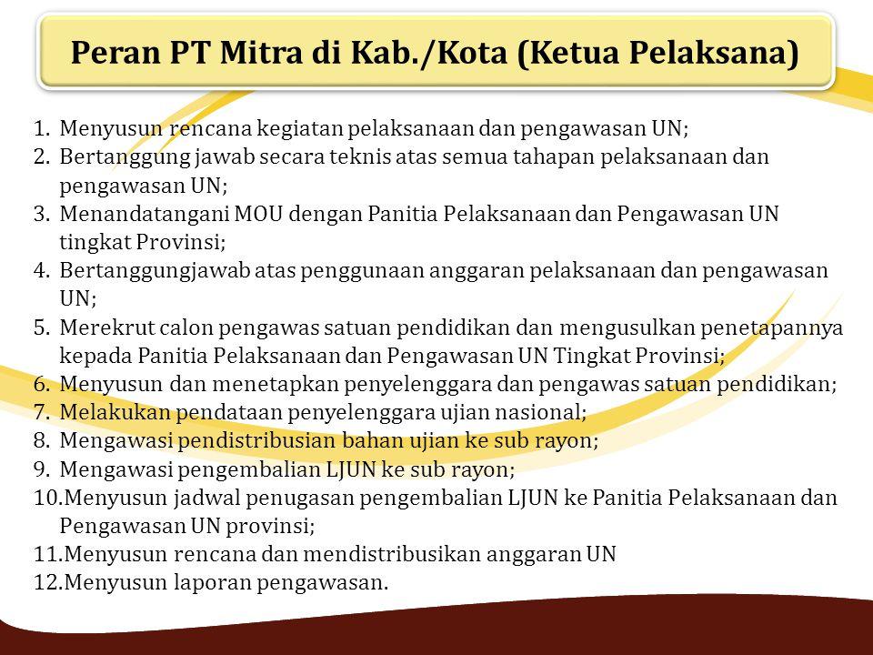 Peran PT Mitra di Kab./Kota (Ketua Pelaksana) 1.Menyusun rencana kegiatan pelaksanaan dan pengawasan UN; 2.Bertanggung jawab secara teknis atas semua