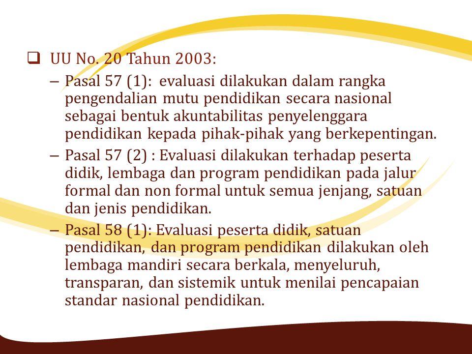  UU No. 20 Tahun 2003: – Pasal 57 (1): evaluasi dilakukan dalam rangka pengendalian mutu pendidikan secara nasional sebagai bentuk akuntabilitas peny