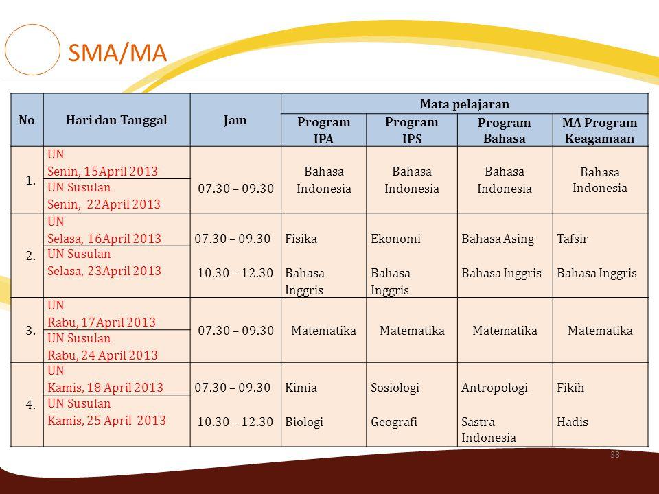 38 SMA/MA NoHari dan TanggalJam Mata pelajaran Program IPA Program IPS Program Bahasa MA Program Keagamaan 1. UN Senin, 15April 2013 07.30 – 09.30 Bah