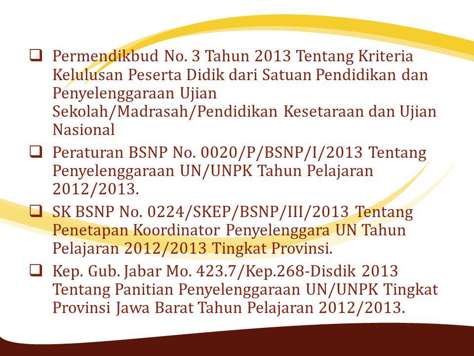  Permendikbud No. 3 Tahun 2013 Tentang Kriteria Kelulusan Peserta Didik dari Satuan Pendidikan dan Penyelenggaraan Ujian Sekolah/Madrasah/Pendidikan