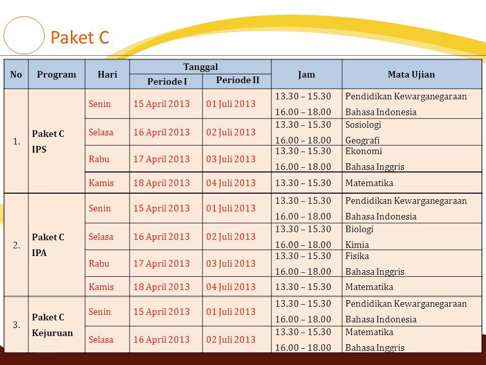 40 NoProgramHari Tanggal JamMata Ujian Periode I Periode II 1. Paket C IPS Senin15 April 201301 Juli 2013 13.30 – 15.30 16.00 – 18.00 Pendidikan Kewar