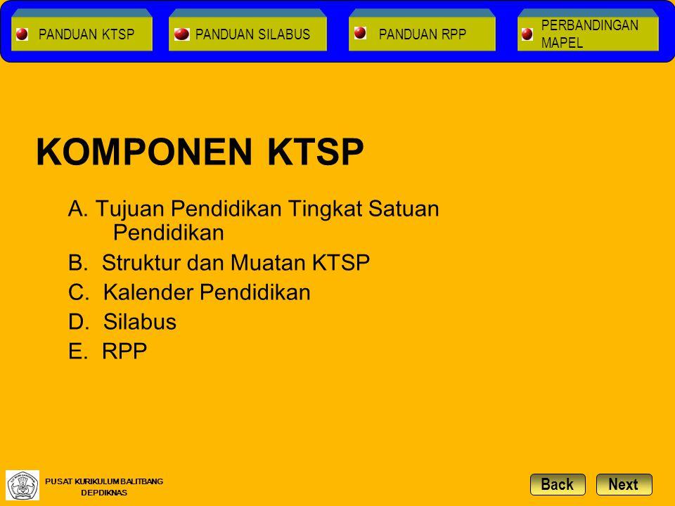 KOMPONEN KTSP A. Tujuan Pendidikan Tingkat Satuan Pendidikan B. Struktur dan Muatan KTSP C. Kalender Pendidikan D. Silabus E. RPP NextBack PUSAT KURIK