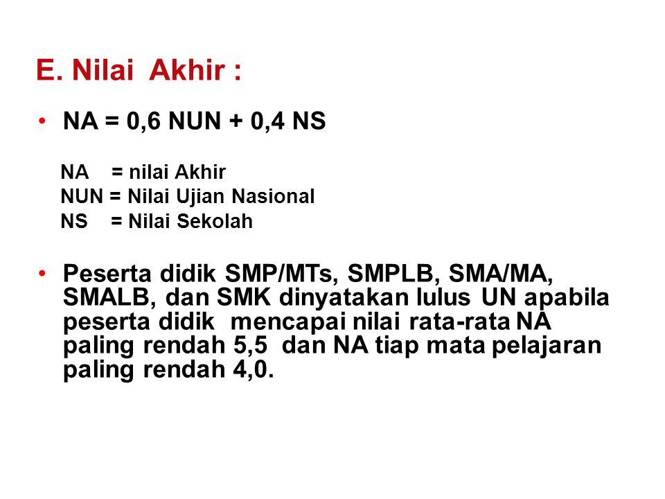 NA = 0,6 NUN + 0,4 NS NA = nilai Akhir NUN = Nilai Ujian Nasional NS = Nilai Sekolah Peserta didik SMP/MTs, SMPLB, SMA/MA, SMALB, dan SMK dinyatakan lulus UN apabila peserta didik mencapai nilai rata-rata NA paling rendah 5,5 dan NA tiap mata pelajaran paling rendah 4,0.