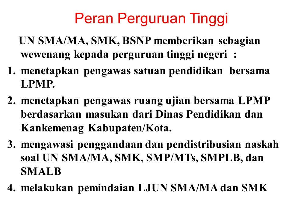 Peran Perguruan Tinggi UN SMA/MA, SMK, BSNP memberikan sebagian wewenang kepada perguruan tinggi negeri : 1.menetapkan pengawas satuan pendidikan bersama LPMP.