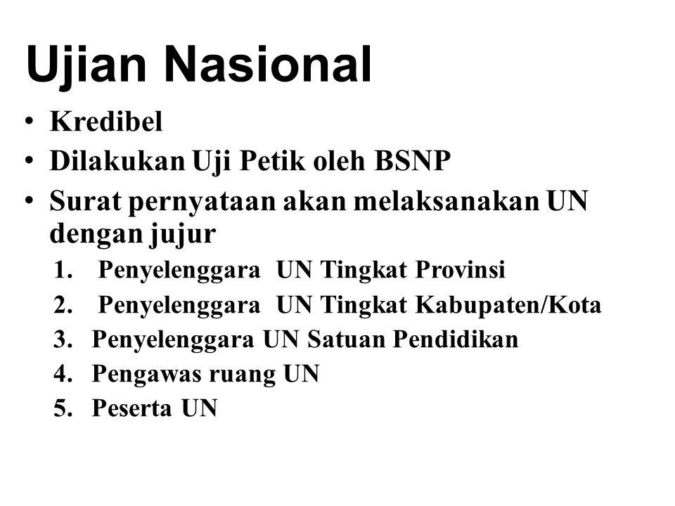 Ujian Nasional Kredibel Dilakukan Uji Petik oleh BSNP Surat pernyataan akan melaksanakan UN dengan jujur 1. Penyelenggara UN Tingkat Provinsi 2. Penye