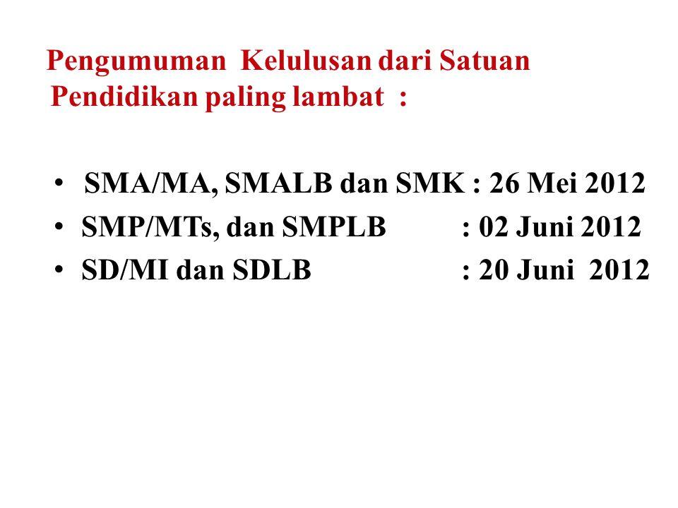 Pengumuman Kelulusan dari Satuan Pendidikan paling lambat : SMA/MA, SMALB dan SMK : 26 Mei 2012 SMP/MTs, dan SMPLB : 02 Juni 2012 SD/MI dan SDLB : 20