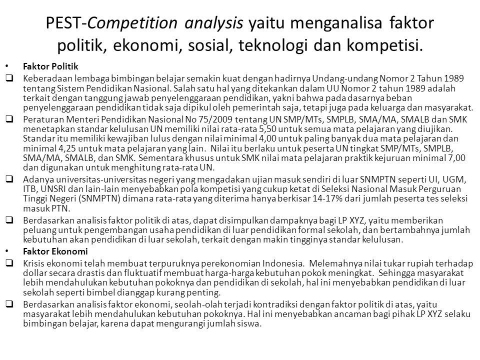 PEST-Competition analysis yaitu menganalisa faktor politik, ekonomi, sosial, teknologi dan kompetisi. Faktor Politik  Keberadaan lembaga bimbingan be