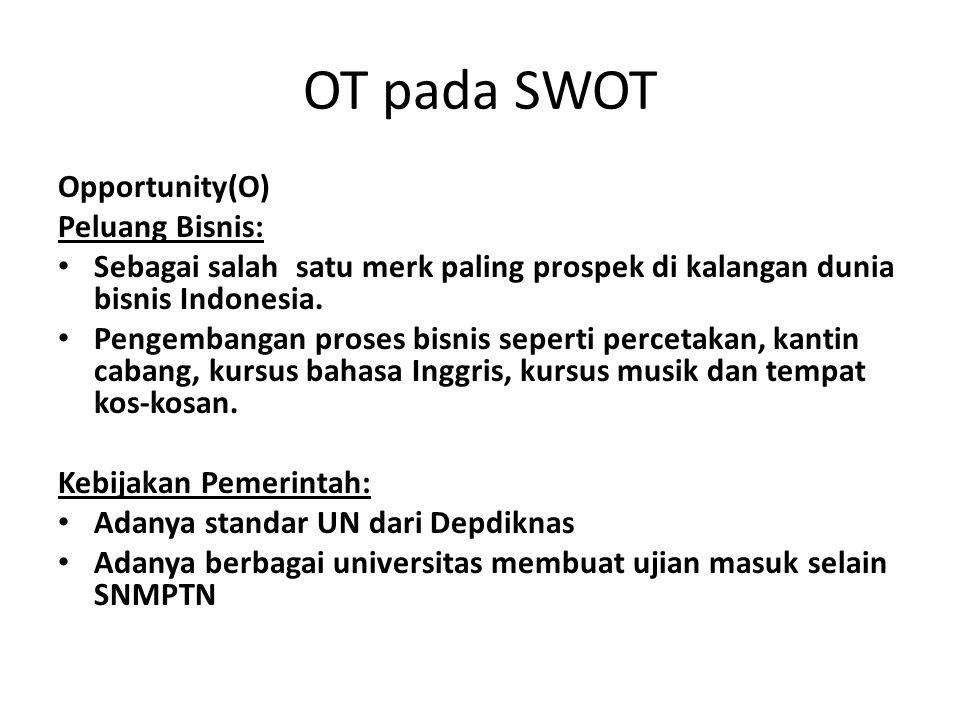 OT pada SWOT Opportunity(O) Peluang Bisnis: Sebagai salah satu merk paling prospek di kalangan dunia bisnis Indonesia. Pengembangan proses bisnis sepe