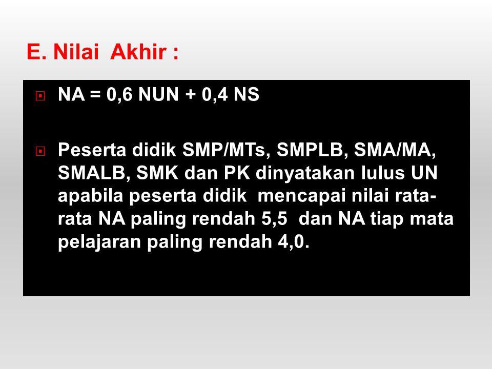  NA = 0,6 NUN + 0,4 NS  Peserta didik SMP/MTs, SMPLB, SMA/MA, SMALB, SMK dan PK dinyatakan lulus UN apabila peserta didik mencapai nilai rata- rata