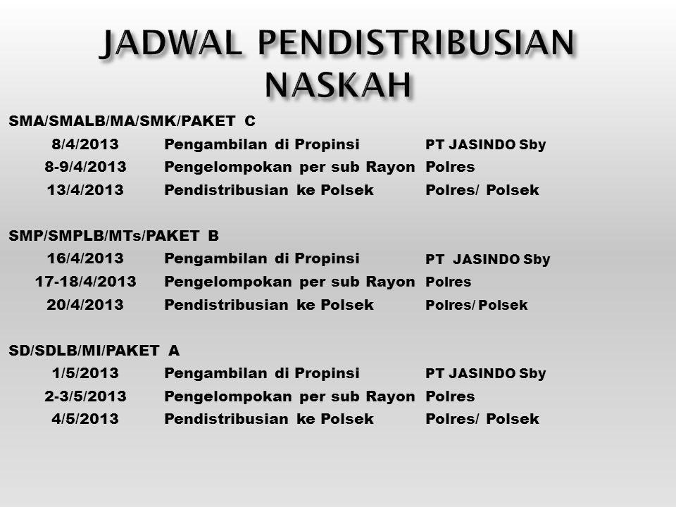 SMA/SMALB/MA/SMK/PAKET C 8/4/2013Pengambilan di Propinsi PT JASINDO Sby 8-9/4/2013Pengelompokan per sub RayonPolres 13/4/2013Pendistribusian ke Polsek