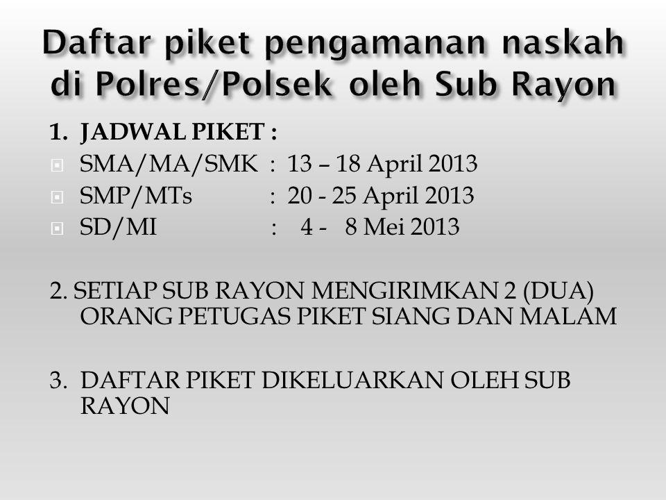 1. JADWAL PIKET :  SMA/MA/SMK : 13 – 18 April 2013  SMP/MTs : 20 - 25 April 2013  SD/MI : 4 - 8 Mei 2013 2. SETIAP SUB RAYON MENGIRIMKAN 2 (DUA) OR